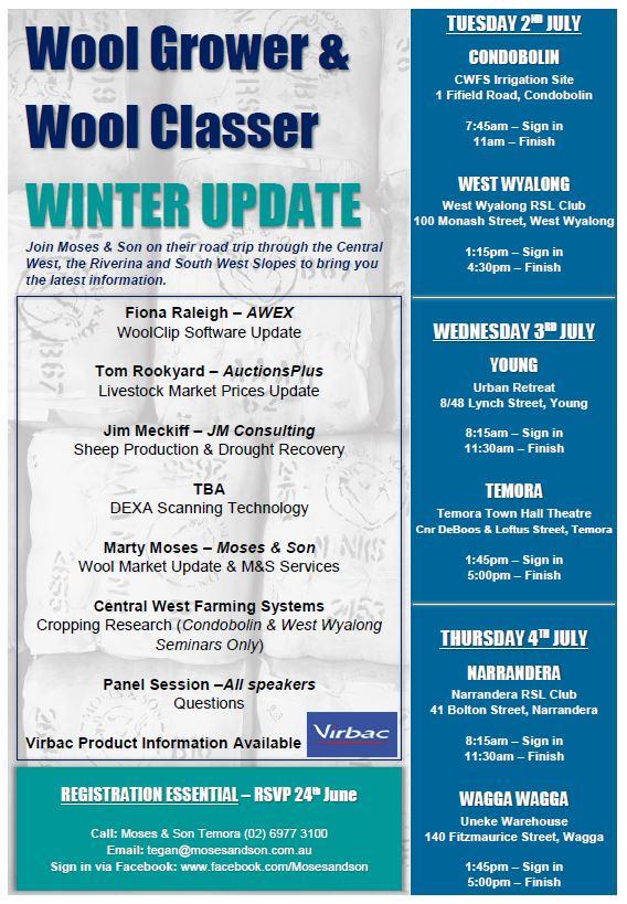 WINTER UPDATE - Condobolin @ CWFS Irrigation Site